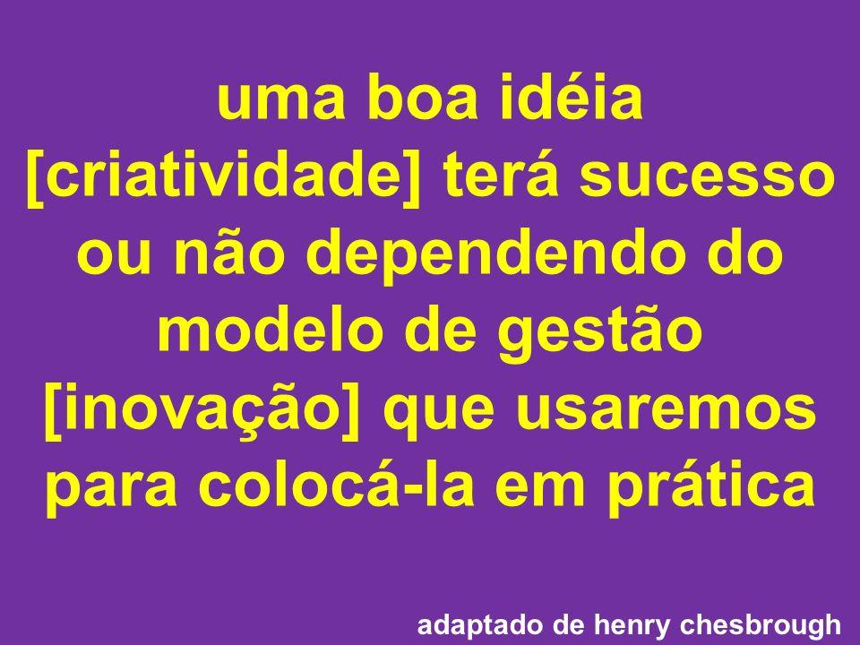 uma boa idéia [criatividade] terá sucesso ou não dependendo do modelo de gestão [inovação] que usaremos para colocá-la em prática
